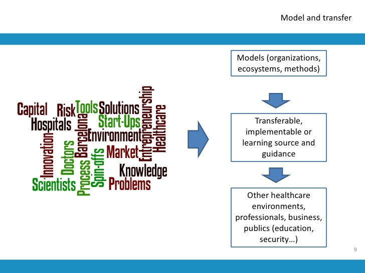 Project Proposal for Promotion of Entrepreneurship in Livinstone