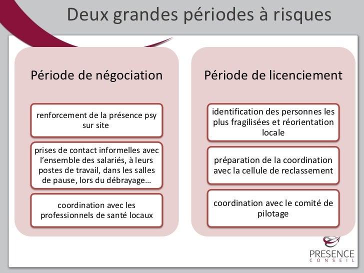 Deux grandes périodes à risquesPériode de négociation                Période de licenciementrenforcement de la présence ps...