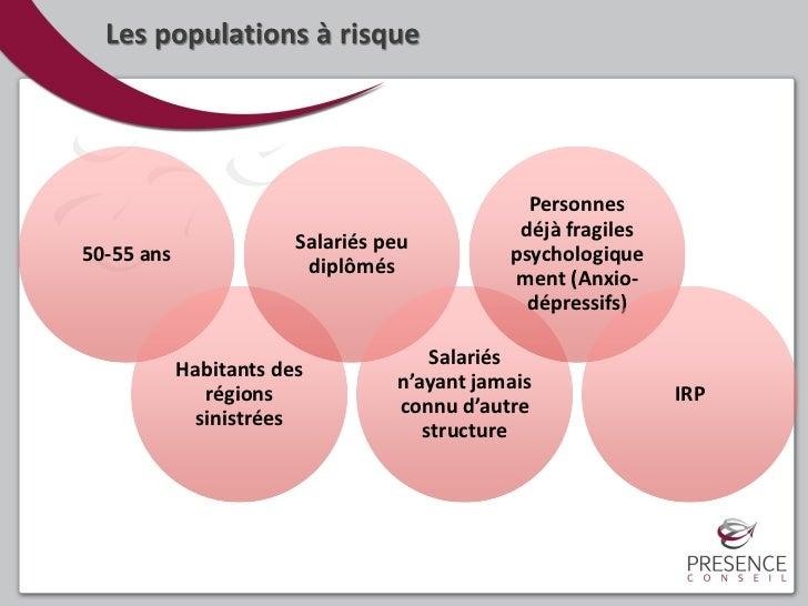 Les populations à risque                                               Personnes                                          ...