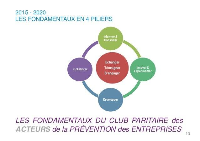 2015 - 2020  LES FONDAMENTAUX EN 4 PILIERS  Informer &  Conseiller  LES FONDAMENTAUX DU CLUB PARITAIRE des  ACTEURS de la ...