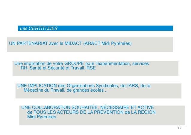 Les CERTITUDES  UN PARTENARIAT avec le MIDACT (ARACT Midi Pyrénées)  Une implication de votre GROUPE pour l'expérimentatio...
