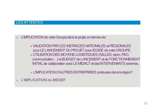 LES ATTENTES  + L'IMPLICATION de votre Groupe dans le projet, en termes de:  + VALIDATION PAR LES INSTANCES NATIONALES et ...