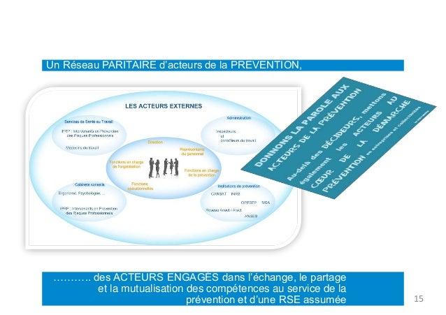 Un Réseau PARITAIRE d'acteurs de la PREVENTION,  ……….. des ACTEURS ENGAGÉS dans l'échange, le partage  et la mutualisation...