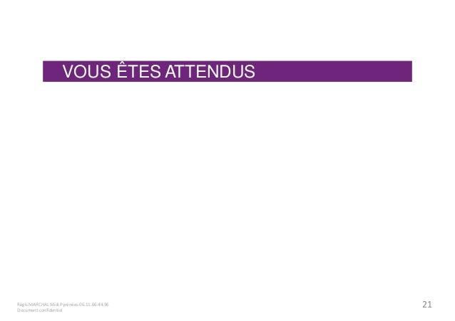 VOUS ÊTES ATTENDUS  Régis MARCHAL Midi Pyrénées 06.11.66.44.96  Document confidentiel  21