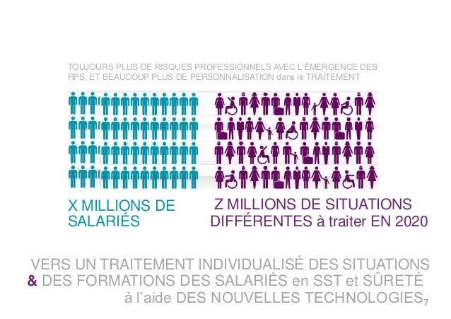 TOUJOURS PLUS DE RISQUES PROFESSIONNELS AVEC L'ÉMERGENCE DES  RPS, ET BEAUCOUP PLUS DE PERSONNALISATION dans le TRAITEMENT...