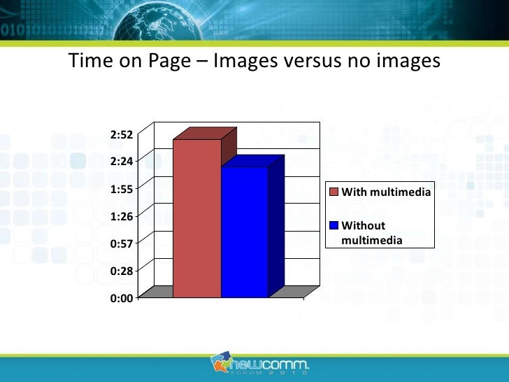 Time on Page – Images versus no images<br />