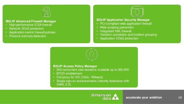 accelerate your ambition 26 BIG-IP Application Security Manager • PCI-compilant web application firewall • Web scraping pr...