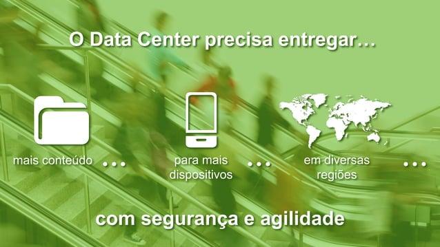 O Data Center precisa entregar… com segurança e agilidade mais conteúdo para mais dispositivos em diversas regiões