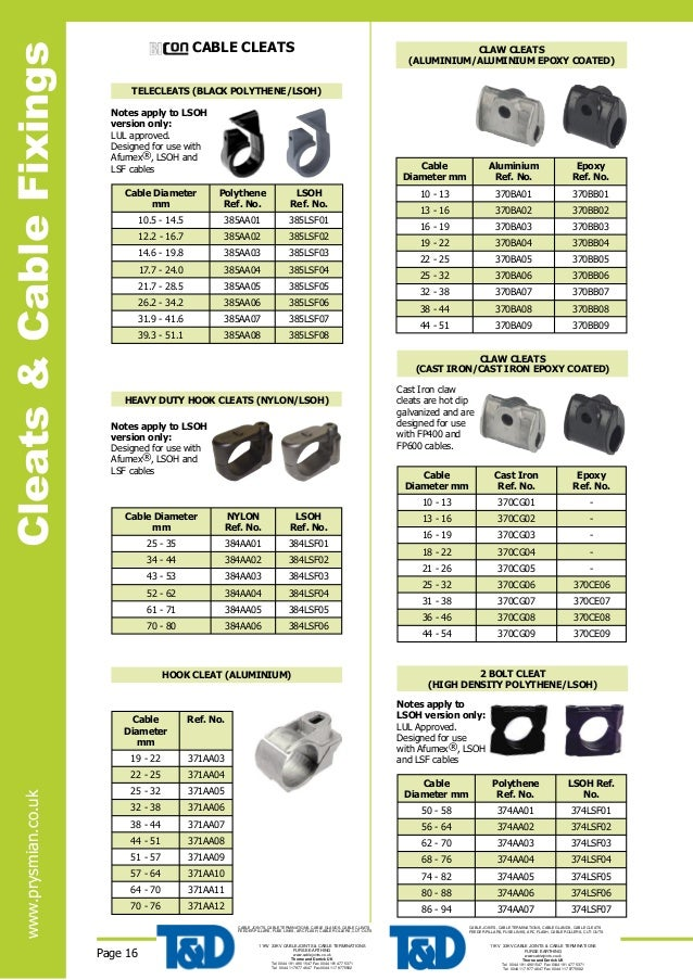 Prysmian Cable Joints Cable Cleats Cable Glands