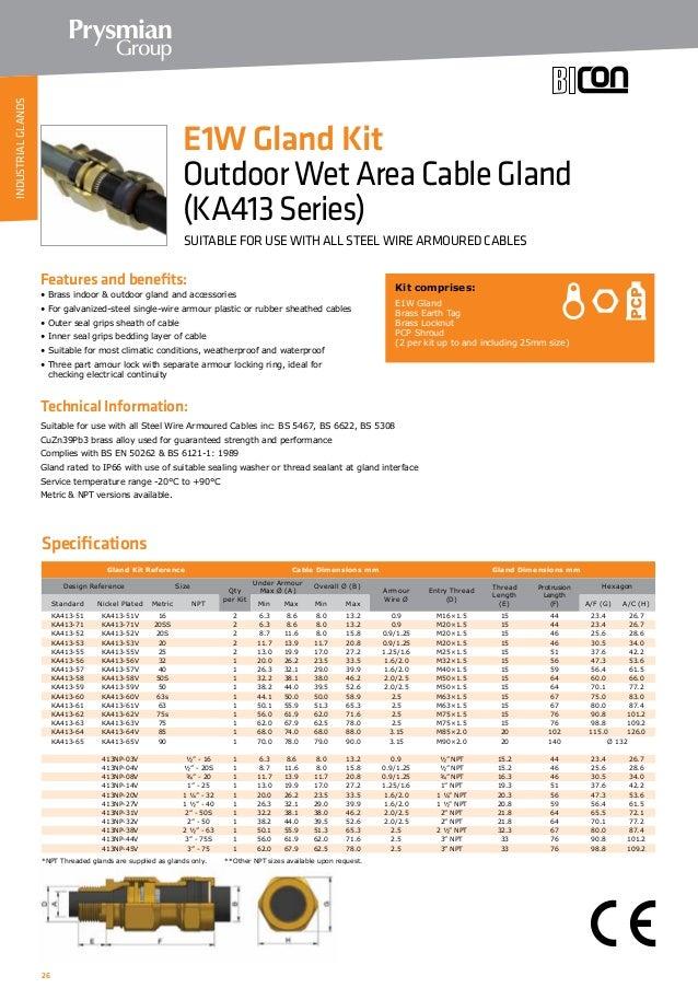 Fantastic Tie Wire Gauge Chart Ideas - Wiring Diagram Ideas ...
