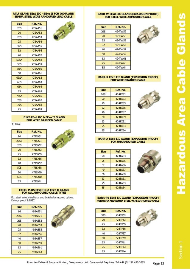 Prysmian Bicon Cable Glands For Fp Cables Fp200 Fp