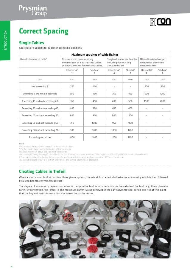 Prysmian Cable Cleats Catalogue