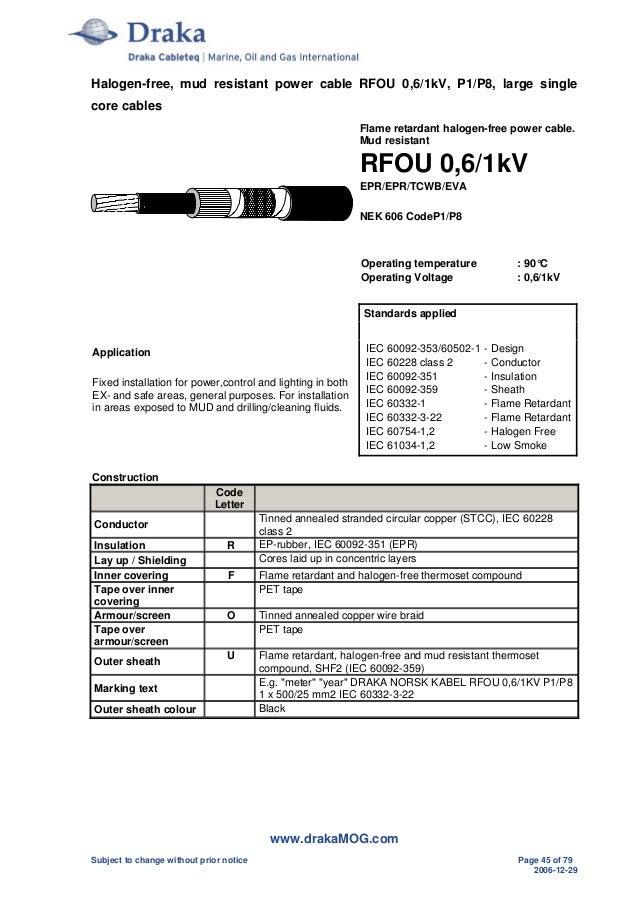 Iec 60092 353 free download pdf rar files for Sigle cavi cpr