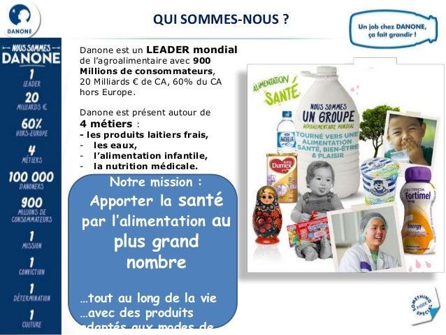QUI SOMMES-NOUS ? Danone est un LEADER mondial de l'agroalimentaire avec 900 Millions de consommateurs, 20 Milliards € de ...