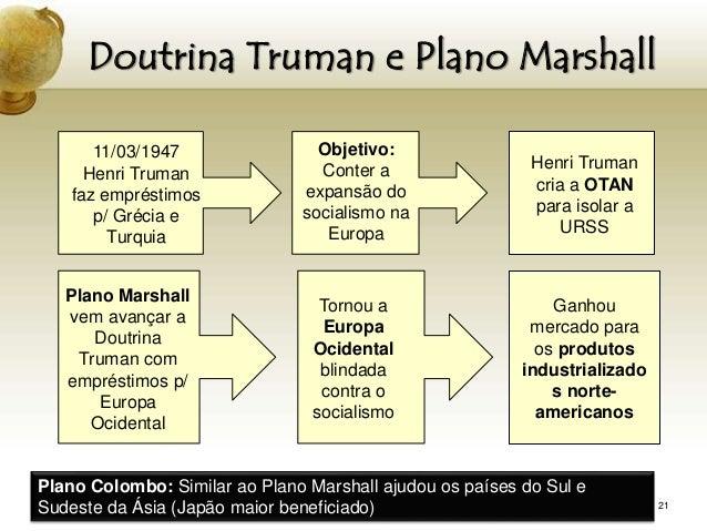 Resultado de imagem para doutrina truman plano marshall