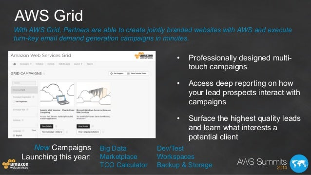 AWS Grid • Professionally designed multi- touch campaigns • Access deep reporting on how your lead prospects interact wi...