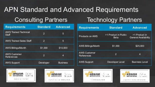 APN Standard and Advanced Requirements Requirements Standard Advanced Products on AWS >1 Product in Public Beta >1 Product...
