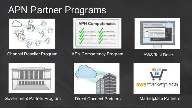 APN Partner Programs Marketplace Partners AWS Test Drive Government Partner Program Direct Connect Partners APN Competency...