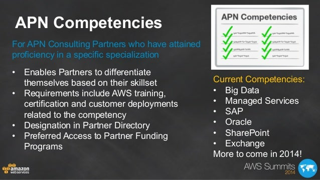 APN Competencies For APN Consulting Partners who have attained proficiency in a specific specialization Current Competenci...