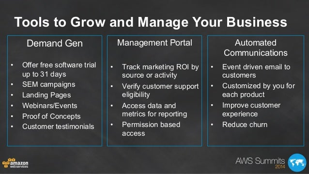 Tools to Grow and Manage Your Business Demand Gen • Offer free software trial up to 31 days • SEM campaigns • Landing P...