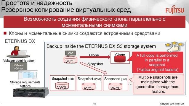 18 Copyright 2016 FUJITSU Простота и надежность Резервное копирование виртуальных сред Backup inside the ETERNUS DX S3 sto...