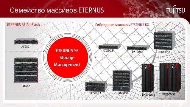 Семейство массивов ETERNUS ETERNUS SF Storage Management DX60 S3 DX100 S3 DX200 S3 DX500 S3 DX600 S3 DX8700 S3 DX8900 S3 E...