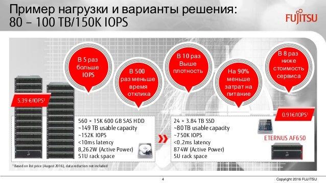 4 Copyright 2016 FUJITSU Пример нагрузки и варианты решения: 80 – 100 TB/150K IOPS 1 Based on list price (August 2016), da...