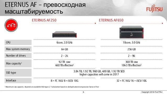 6 Copyright 2016 FUJITSU ETERNUS AF – превосходная масштабируемость 1 Maximum raw capacity depends on available SSD types ...