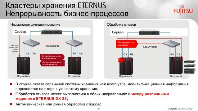 8 Copyright 2016 FUJITSU Кластеры хранения ETERNUS Непрерывность бизнес-процессов  В случае отказа первичной системы хран...