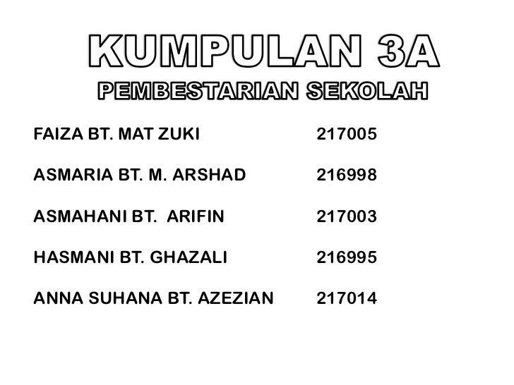 FAIZA BT. MAT ZUKI        217005ASMARIA BT. M. ARSHAD     216998ASMAHANI BT. ARIFIN       217003HASMANI BT. GHAZALI       ...