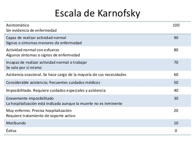 Image result for escala karnofsky