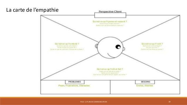 PS10 - LE PLAN DE COMMUNICATION 14 La carte de l'empathie