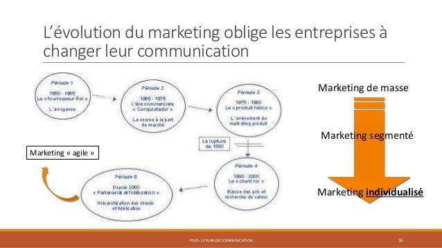 L'évolution du marketing oblige les entreprises à changer leur communication PS10 - LE PLAN DE COMMUNICATION 16 Marketing ...