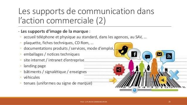 Les supports de communication dans l'action commerciale (2) - Les supports d'image de la marque : ◦ accueil téléphone et p...