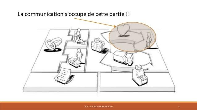 PS10 - LE PLAN DE COMMUNICATION 8 La communication s'occupe de cette partie !!