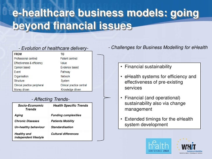 business plan ehealth