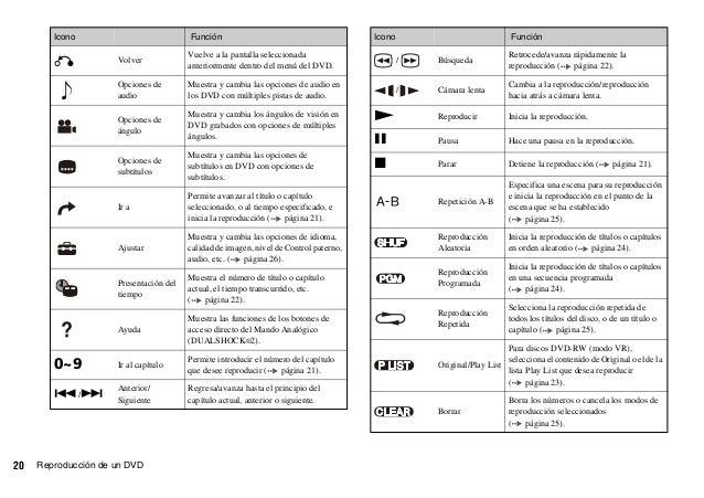 Ps2 sony manual