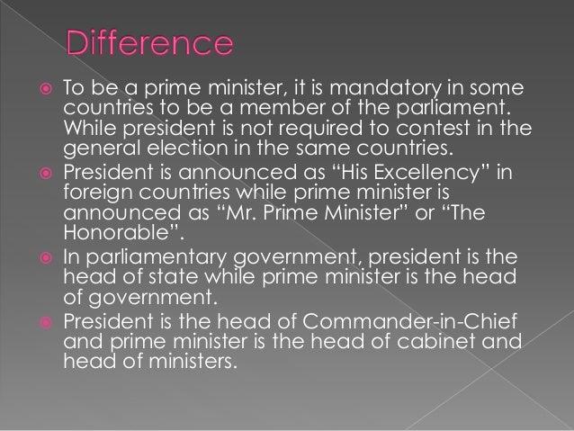 position of president