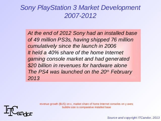sony market development Sony corporation is engaged in the development, design, manufacture to be used for r&d or new market entries sony's increasing leverage, however, is not.