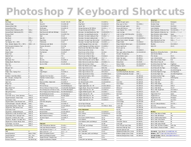 PHOTOSHOP 7.0 SHORTCUT KEYS EPUB DOWNLOAD