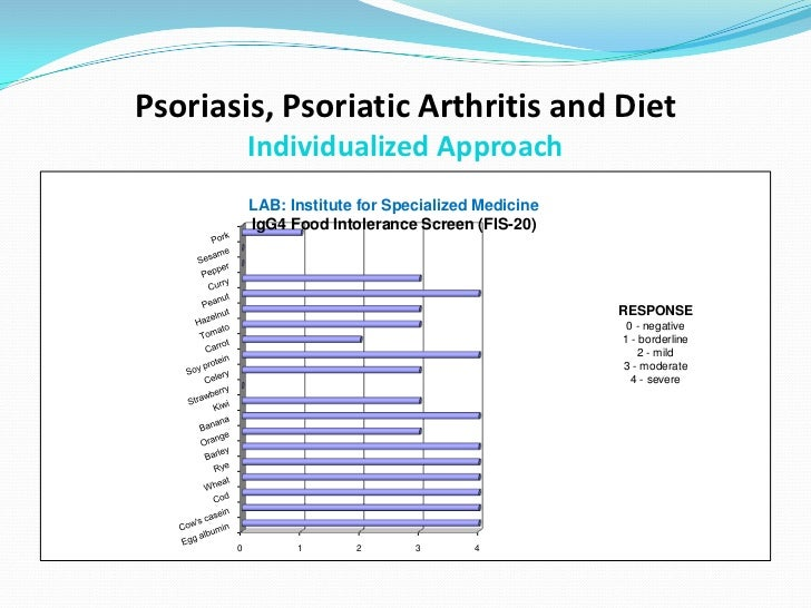 psoriatic arthritis diet – citybeauty, Skeleton