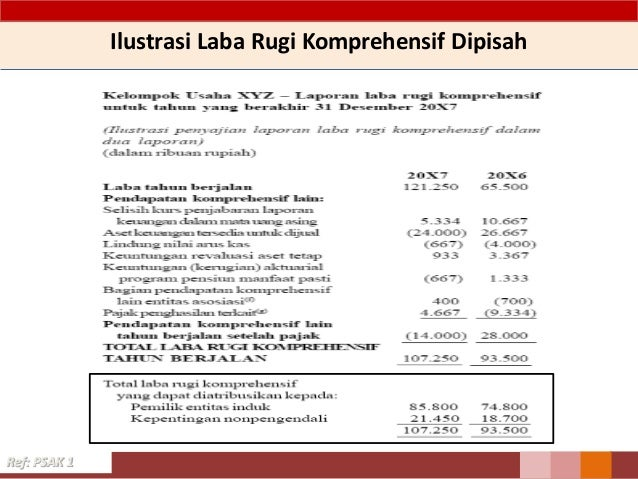 Psak 1 Penyajian Laporan Keuangan Revisi 2013 15092014