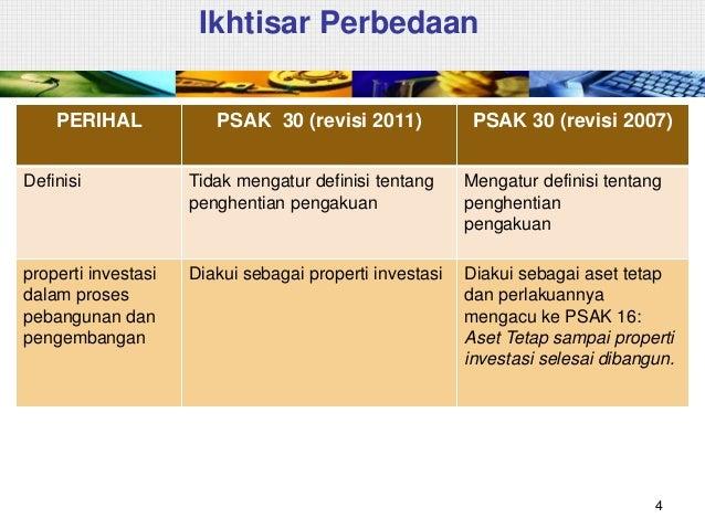 Psak 16 revisi 2007 aset tetap pdf to word