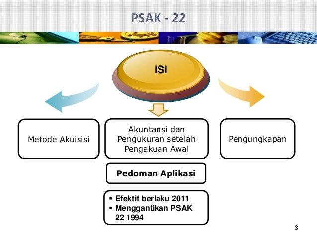 psak 22 Pernyataan standar akuntansi keuangan (psak) nomor 22 revisi 2015 bertujuan untuk meningkatkan relevansi, keandalan, dan daya banding dari informasi yang disampaikan entitas pelapor dalam laporan keuangannya mengenai kombinasi bisnis dan dampaknya.