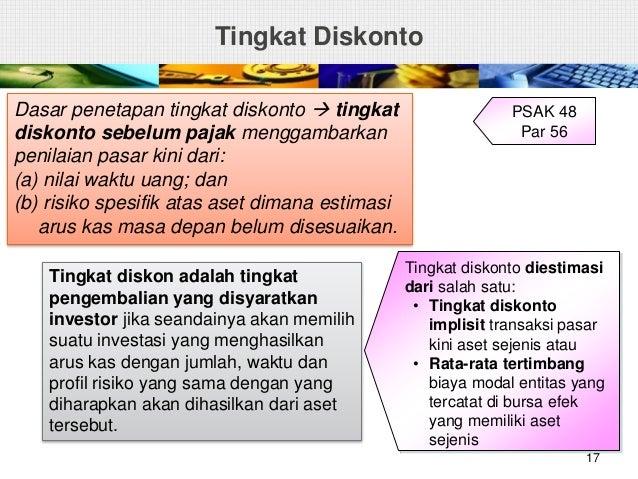 Psak 48-penurunan-nilai-aset-ias-36-impairment20062012