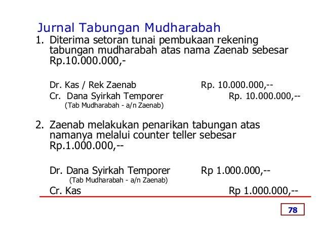 JURNAL TABUNGAN MUDHARABAH PDF DOWNLOAD