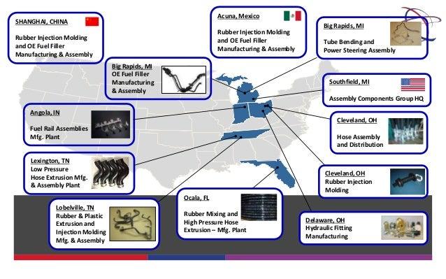 supply chain process of honda