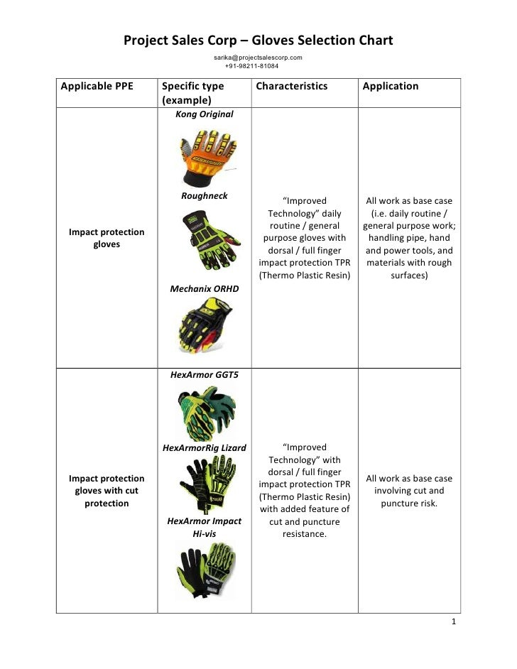 Project Sales Corp – Gloves Selection Chart                                sarika@projectsalescorp.com                    ...