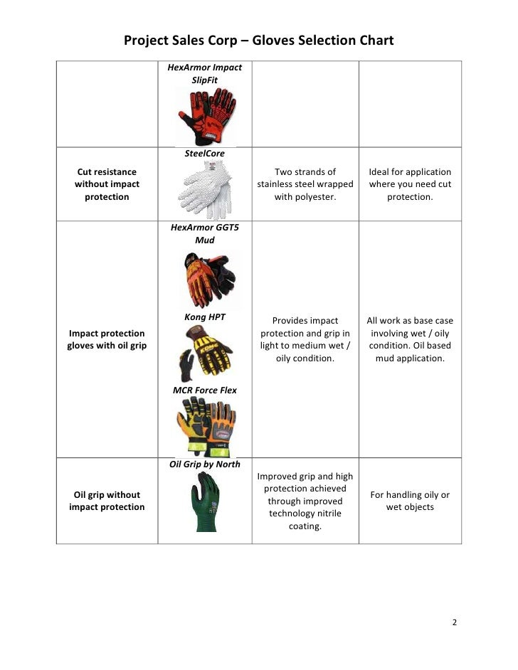 Psc Glove Selection Chart