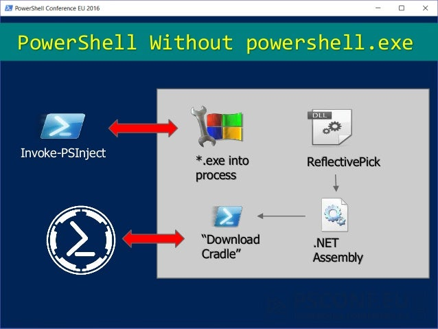 PSConfEU - Building an Empire with PowerShell